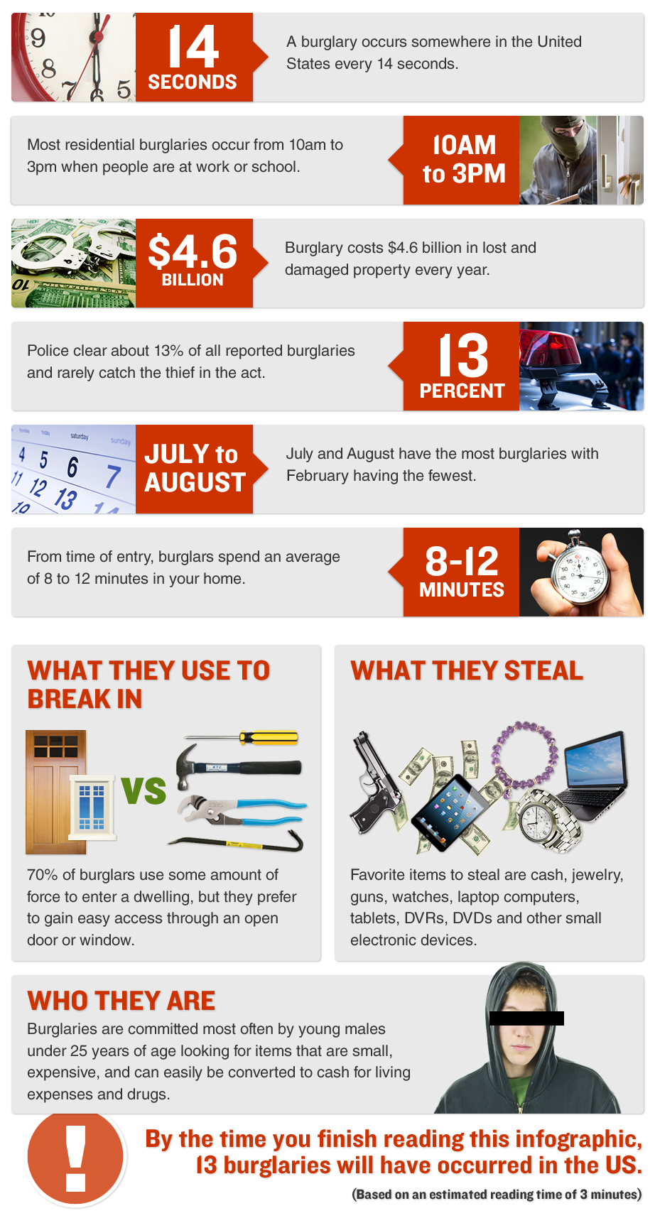 Granbury TX burglary inforgraphic